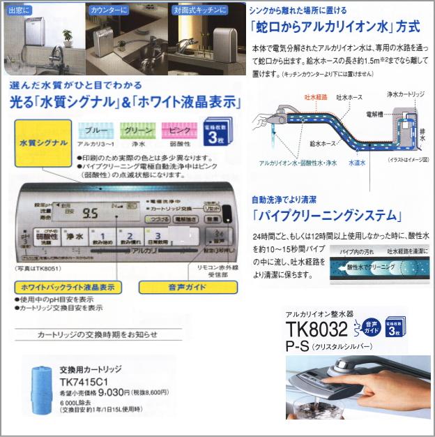 TK8032P-Sデーター